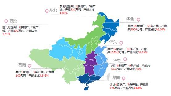 2050中国地图