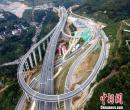自贸区建设提速