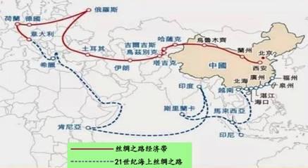 图1一带一路线路图