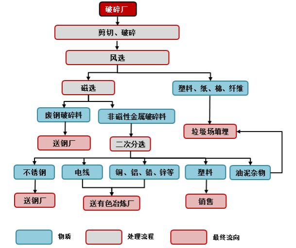 钢铁厂天车结构图图
