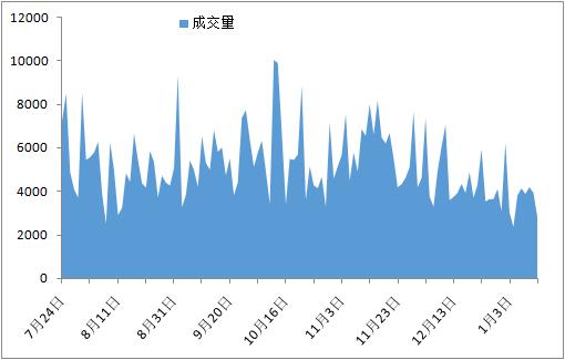 5-1.11) - 中国钢材价格网图片