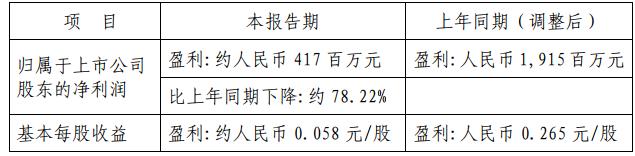 鞍钢股份:预计一季度净利4.17亿元