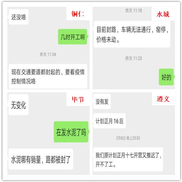 贵州省多数水泥企业复工持续后延