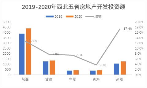 西北五省人口是多少_得人口者得未来!西北五省城西安人口第一,西宁又要垫底